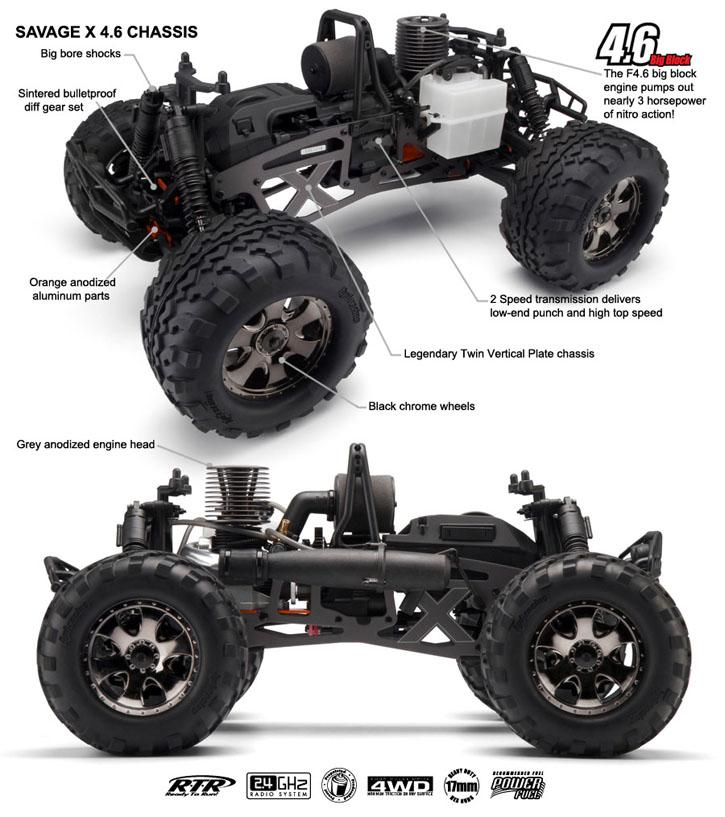 1:8 HPI Racing Savage X4.6 New Model 4WD Monster Truck 2.4Ghz RTR