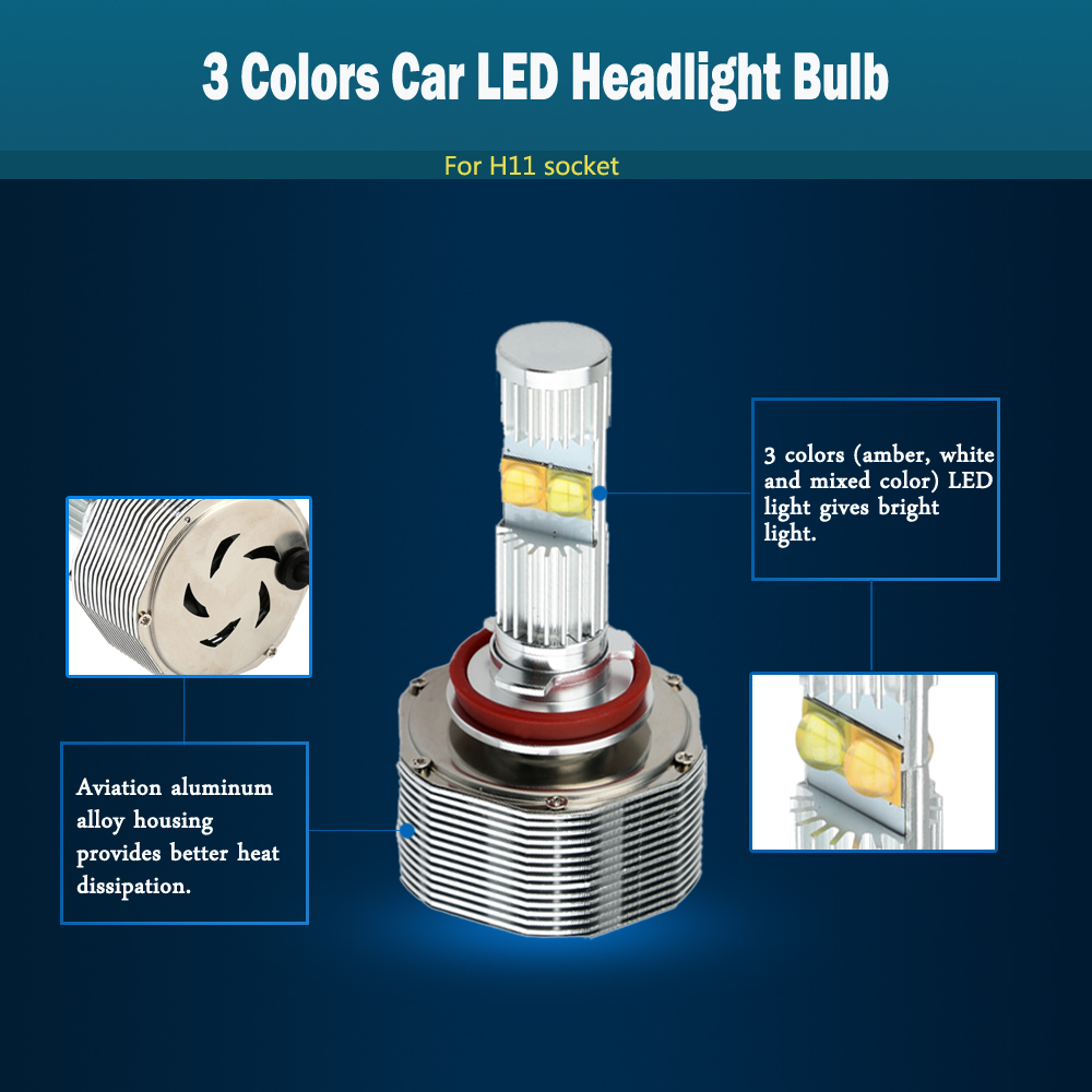 how to change car headlight to led