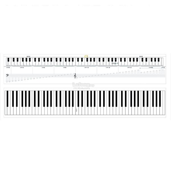 88 Key Portable Piano Keyboard Diagram Practice Fingering 1:1
