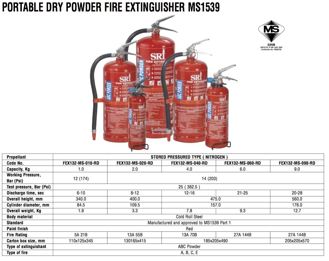 9.0 KG ABC Powder SRI Fire Extinguisher