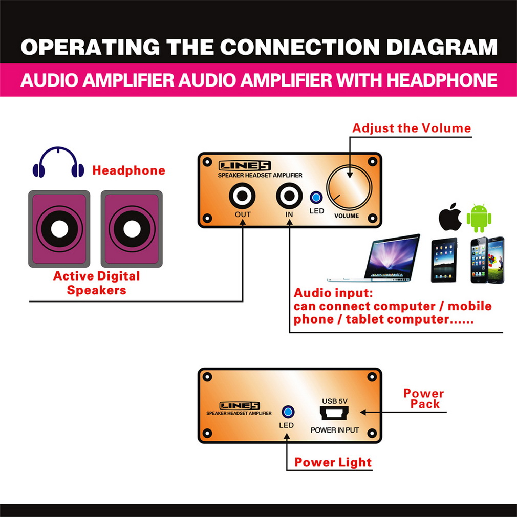 new a970 mini mobile audio amplifier end 1 23 2018 8 17 pm. Black Bedroom Furniture Sets. Home Design Ideas