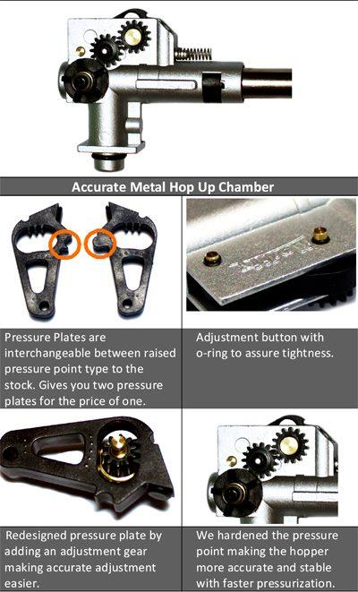 ACCURATE METAL HOP UP CHAMBER FOR M4