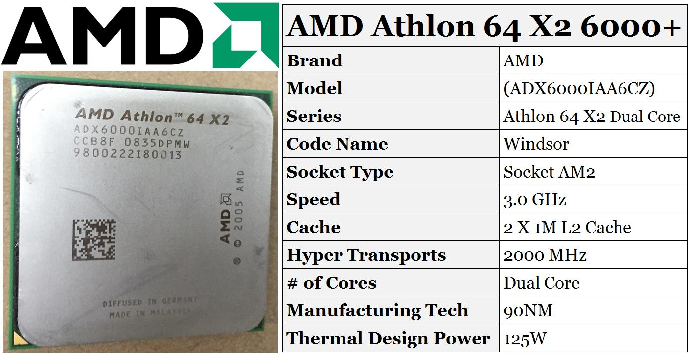 AMD ATHLON 64 X2 DUAL CORE PROCESSOR DRIVER FOR WINDOWS DOWNLOAD