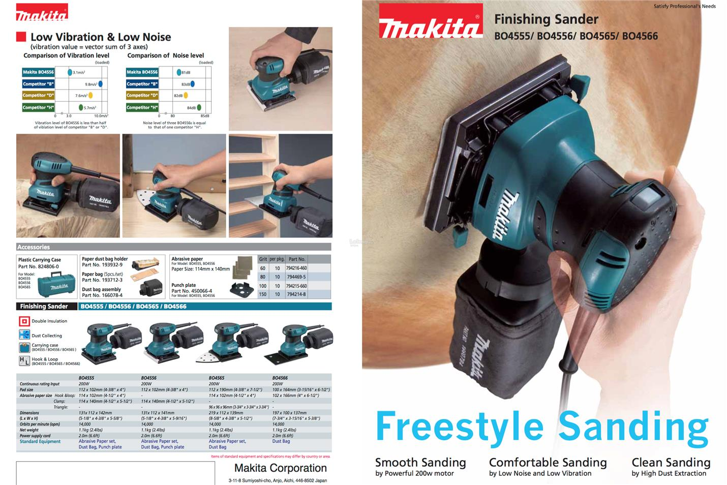 BO4556 MAKITA FINISHING SANDER 200W