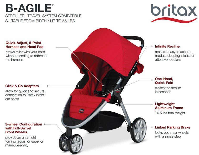 new britax b agile b agile 3 strolle end 3 30 2016 1 01 am. Black Bedroom Furniture Sets. Home Design Ideas