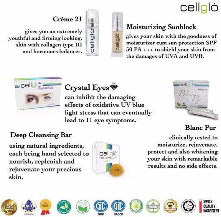 Cellglo Value Pack Full Set Cellglo Family (4pcs)