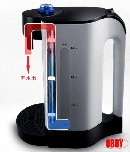 Cerek Elektrik Pemanas Air Cepat - Instant Heating Electric Kettle 3L