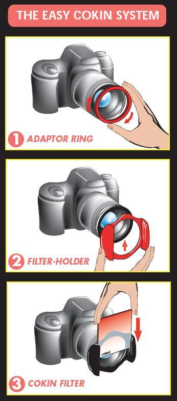 Cokin P' ND GRAD KIT - 'P' FILTER HOLDER + P121L + P121M + P121S