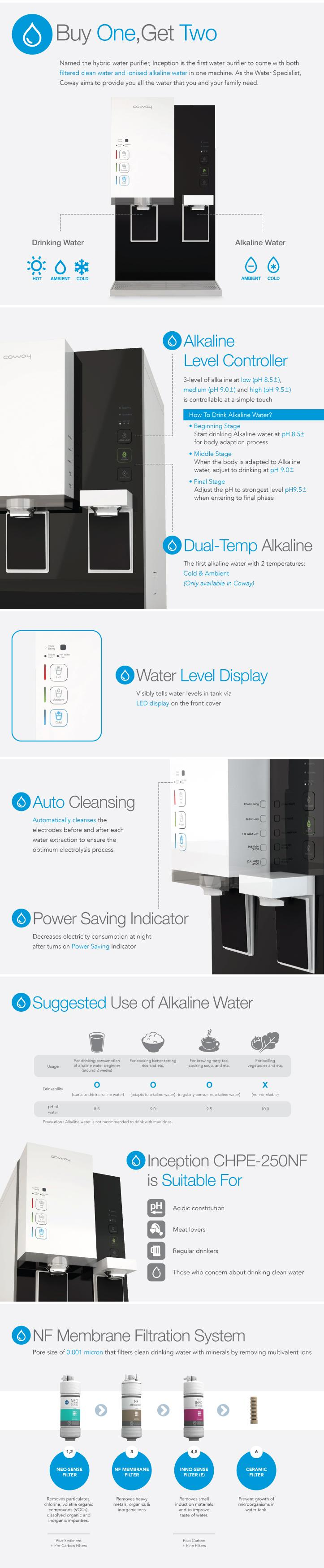 COWAY ALKALINE HOT COLD ROOM Water Purifier Filter Inception