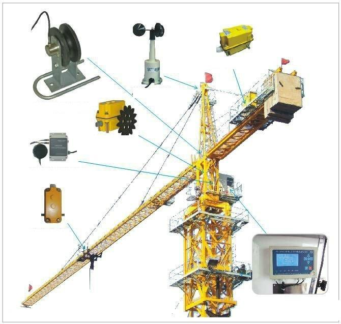 Load Moment Indicators For Cranes : Crane safety system load mo end pm myt