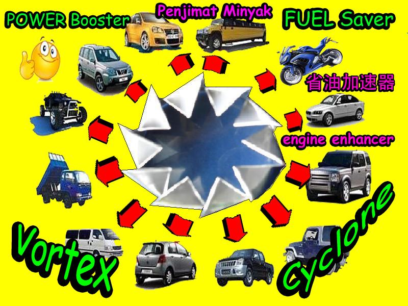 Cyclone Pick Up allCAR+Toyota Vios Camry Altis Wish Wald Yaris Alphard Estima