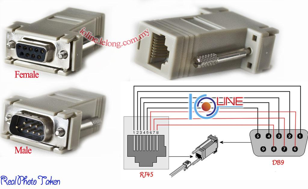 /female to rj45 adapter diy serial cable/ end 9/10/2016 9:15:00 pm