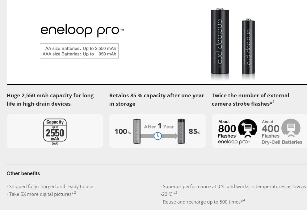 ENELOOP PRO 4 AA 2550 MAH WITH SMART QUICK CHARGER