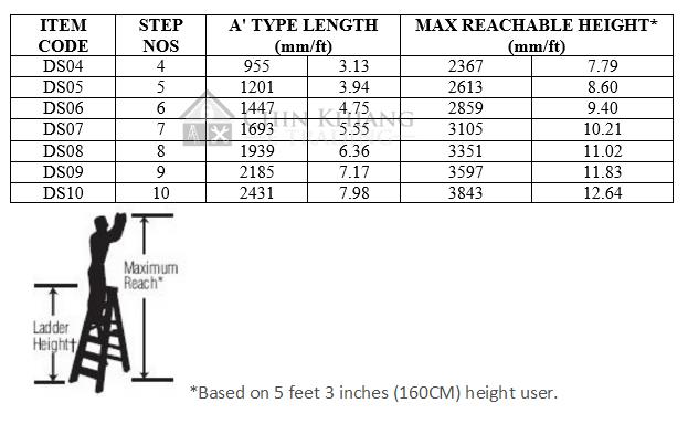Everlas DS07 7 Steps Double Sided Ladder