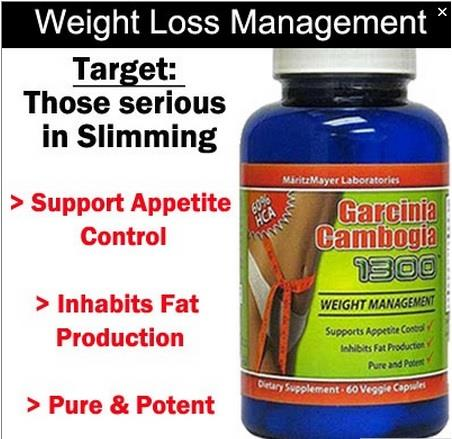 Garcinia dosage for weight loss