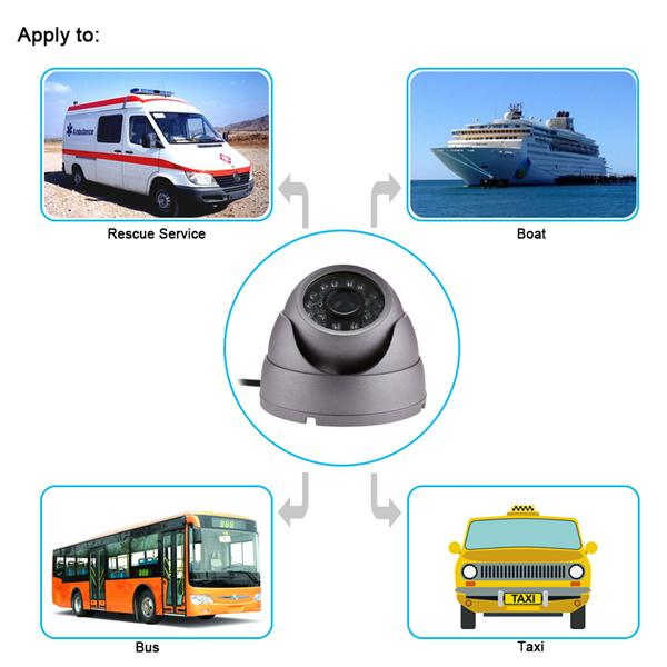 HD 700TVL Aviation Connector Waterproof Night Vision Security Monitor