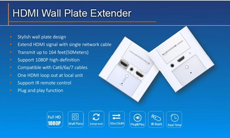 HDMI Wall Plate Extender