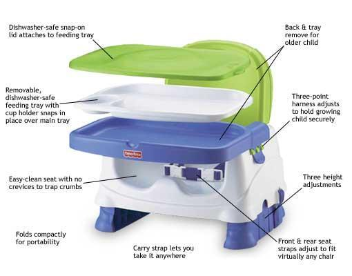 HEALTHY CARE BOOSTER SEAT FISHER PRICE