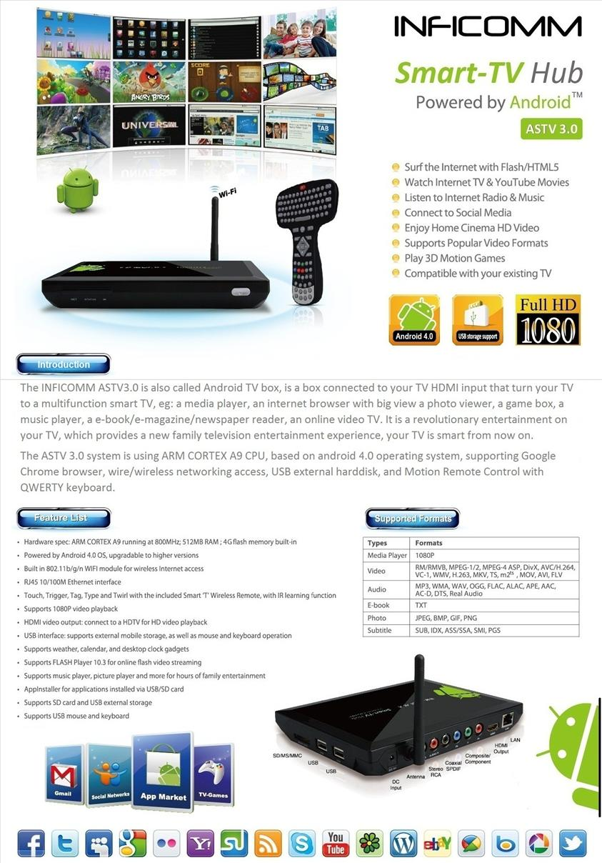 INFICOMM Android 4.0 TV Box (FULL HD 1080P) - U.P. RM599