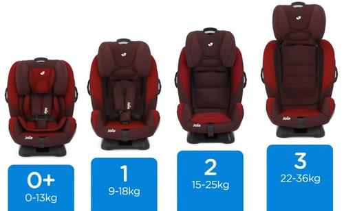 New Joie EVERY Stage Car Seat 3 color FREE Ground Shipping