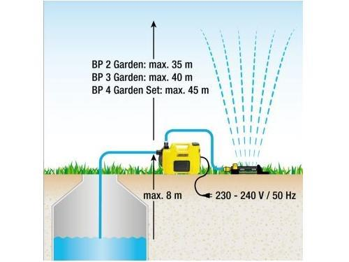 Karcher BP 4 Garden Set Booster Water Pump