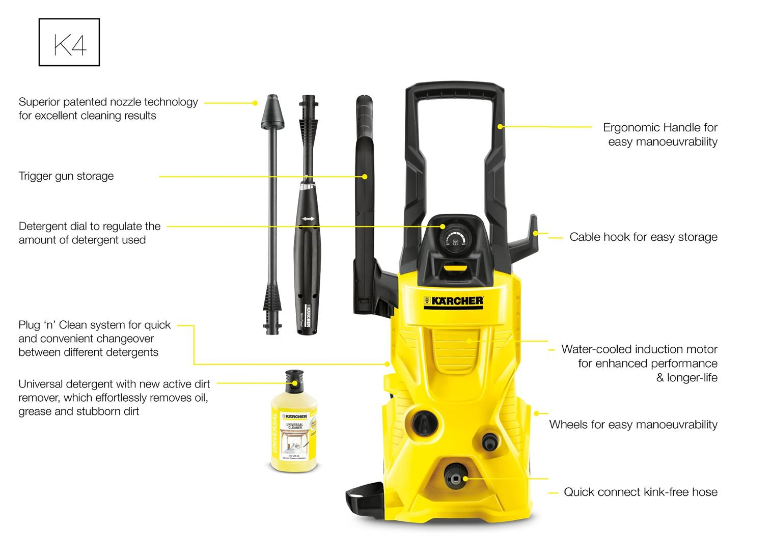 Karcher k4 premium high press end 9 3 2018 1 14 pm - Karcher k4 600 ...