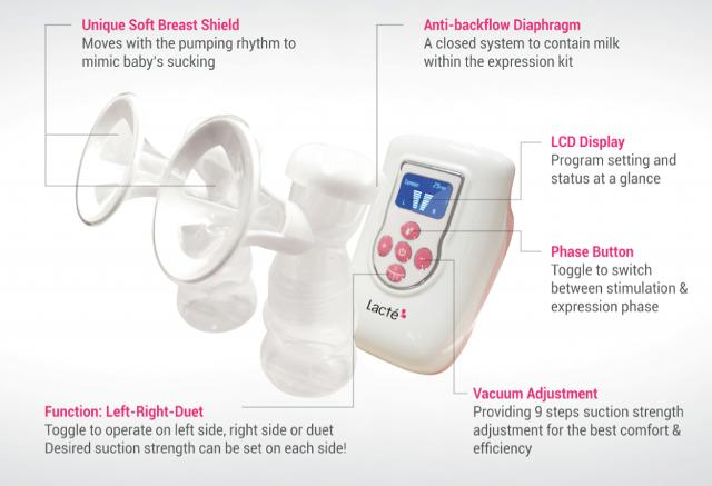 Lacte Duet Double Electric Breast Pump