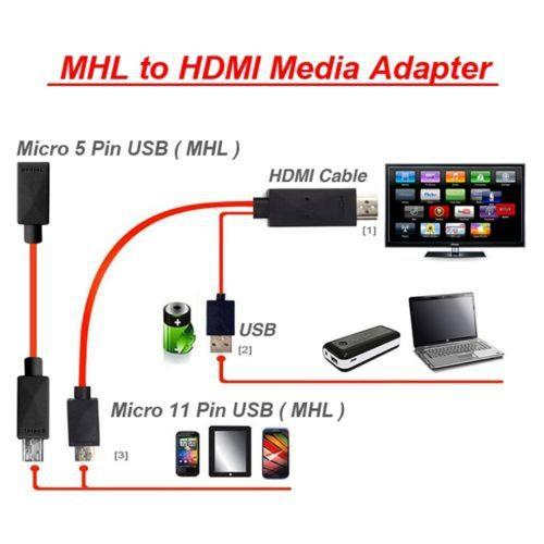 MHL Micro USB to HDMI HDTV Cable Adapter Samsung S3 S4 S5 Note 2 3
