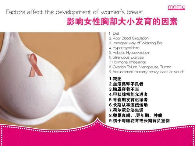 Momo Breast Enhancement