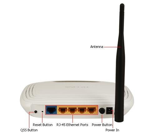 NW. TP-LINK ROUTER WIFI N150MBPS TL-WR740N