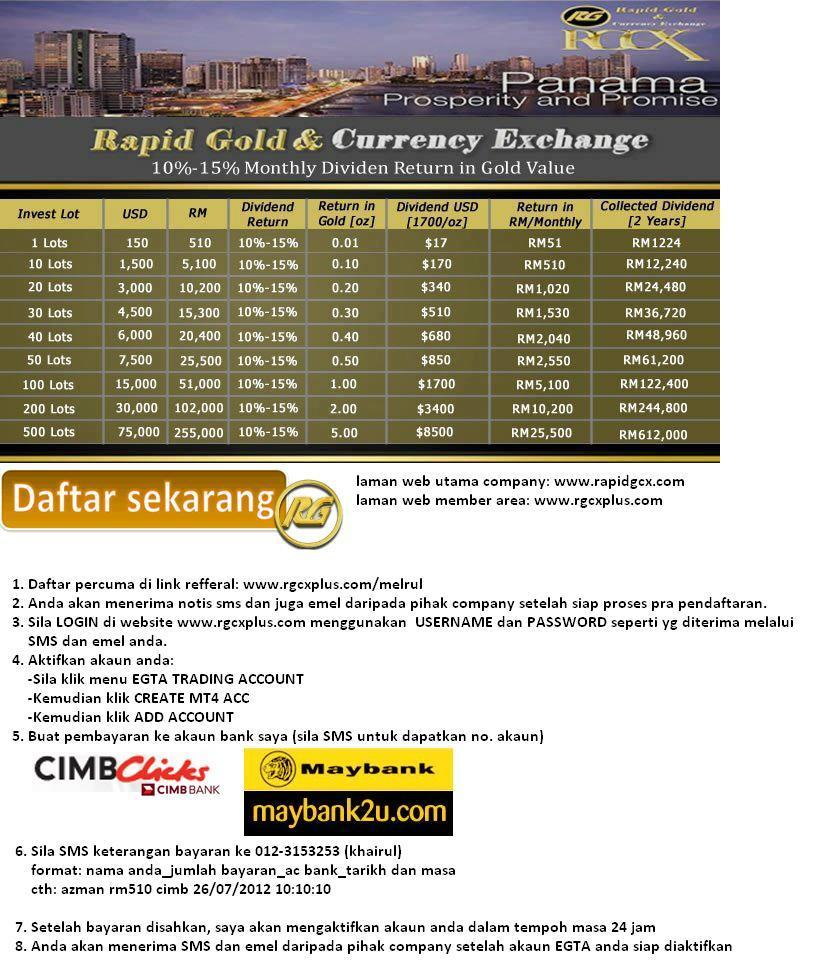 Pelaburan Emas RGCX (Rapid Gold Currency Exchange)