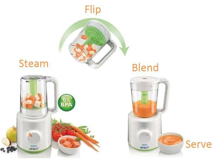 Philips Avent Combined Steamer and Blender SCF870 (New)