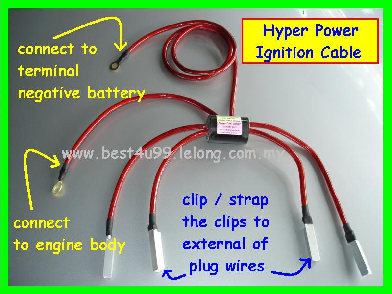 Power Cable fuel saver jimat minyak Exora Naza Ria Matrix Citra Kia ++