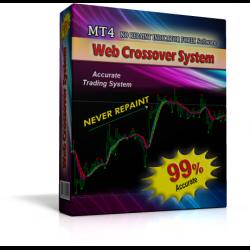 Mt4 forex brokers paypal