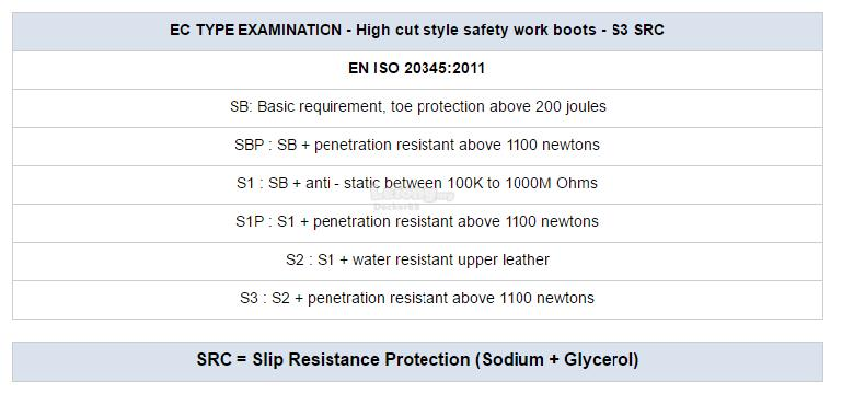 Safety Shoes-mid cut,light weight,soft sole,ESD,Steel top cap&midsole