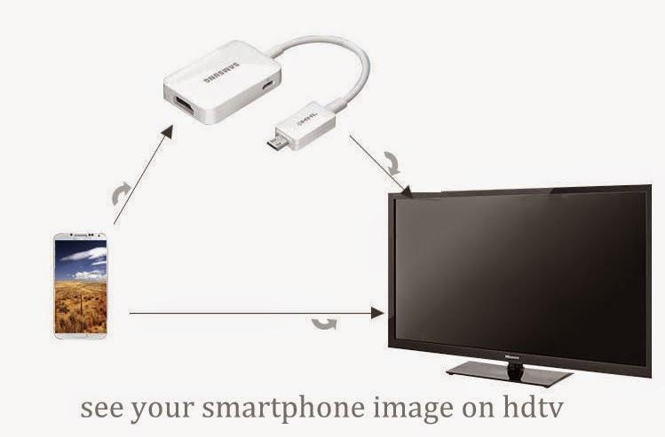SAMSUNG MHLTO HDMI HDTV ADAPTER(FREE HDMI CABLE)- Electronics
