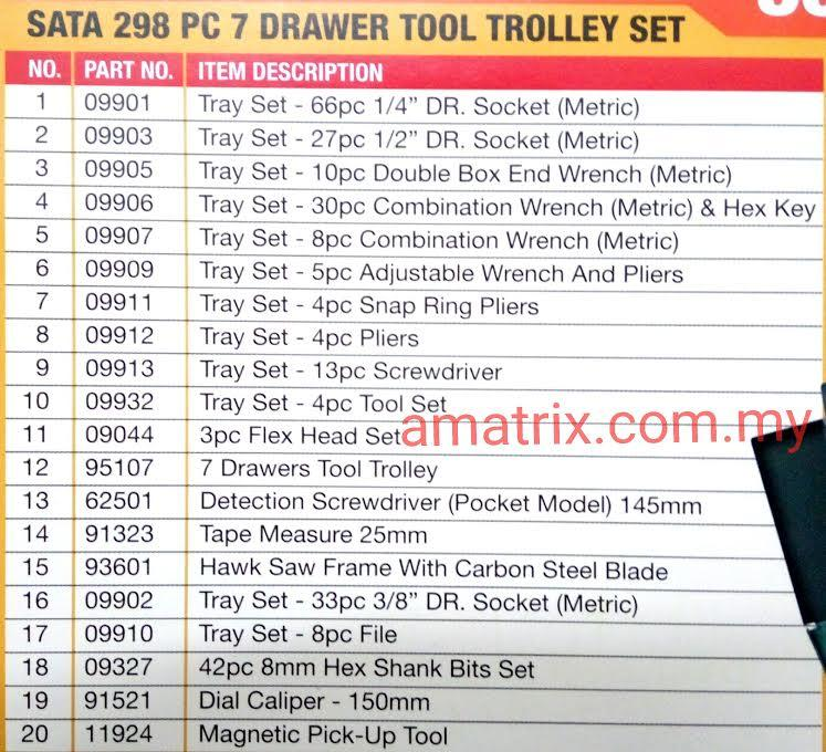 SATA 95107P-15 298 PC 7 DRAWER TOOL TROLLEY SET