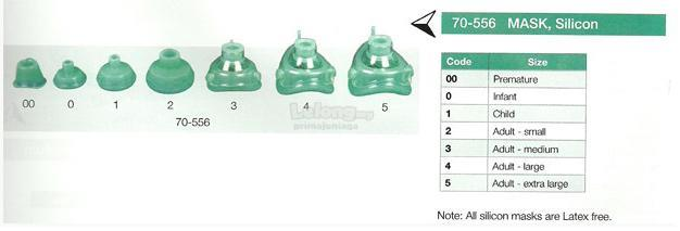 Silicone Resuscitator Ambu Bag Neonate Infant Ihbmart F284653 2007 01 Sale I