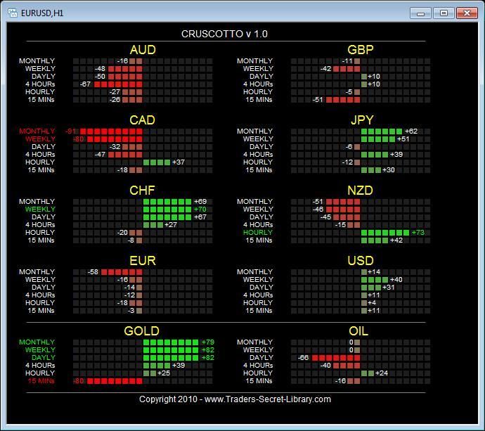 Forex scanner software