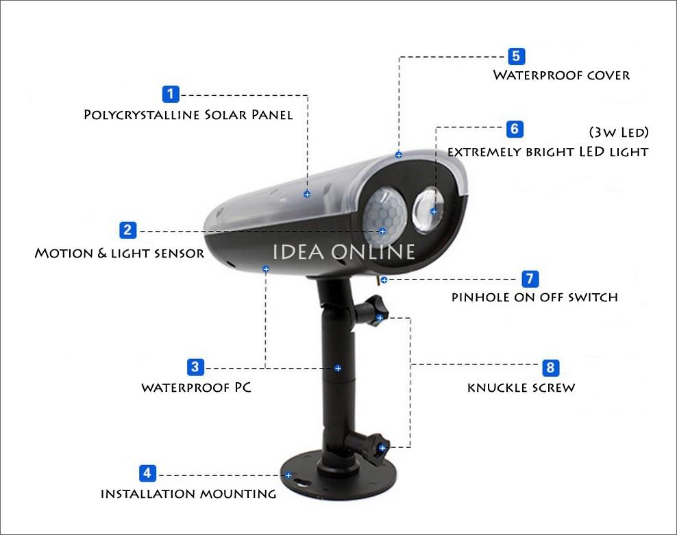 Solar LED Motion Sensor Security Light For Outdoor (CCTV Style)