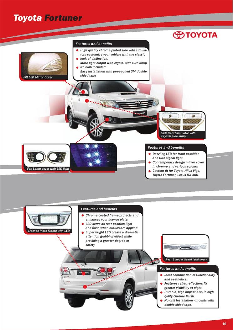 Toyota Fortuner Accessories For Sale And Price 2017 2018 Best Cars Reviews