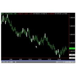 Pdex forex rate december 31 2014