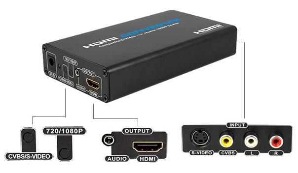 Upscaler Composite and S-video to HDMI Converter LKV363