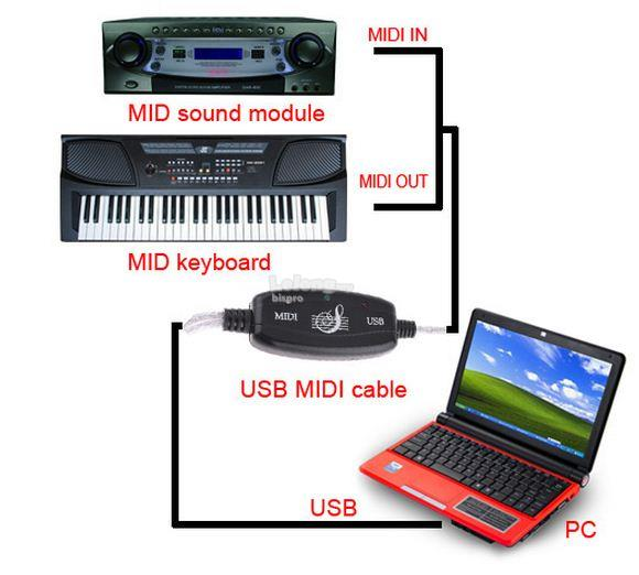 USB Midi Keyboard or Drum Audio Cable Converter Adapter IN-OUT PC