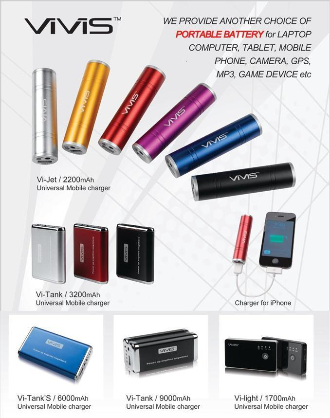 Vivis Power Bank 20000mah