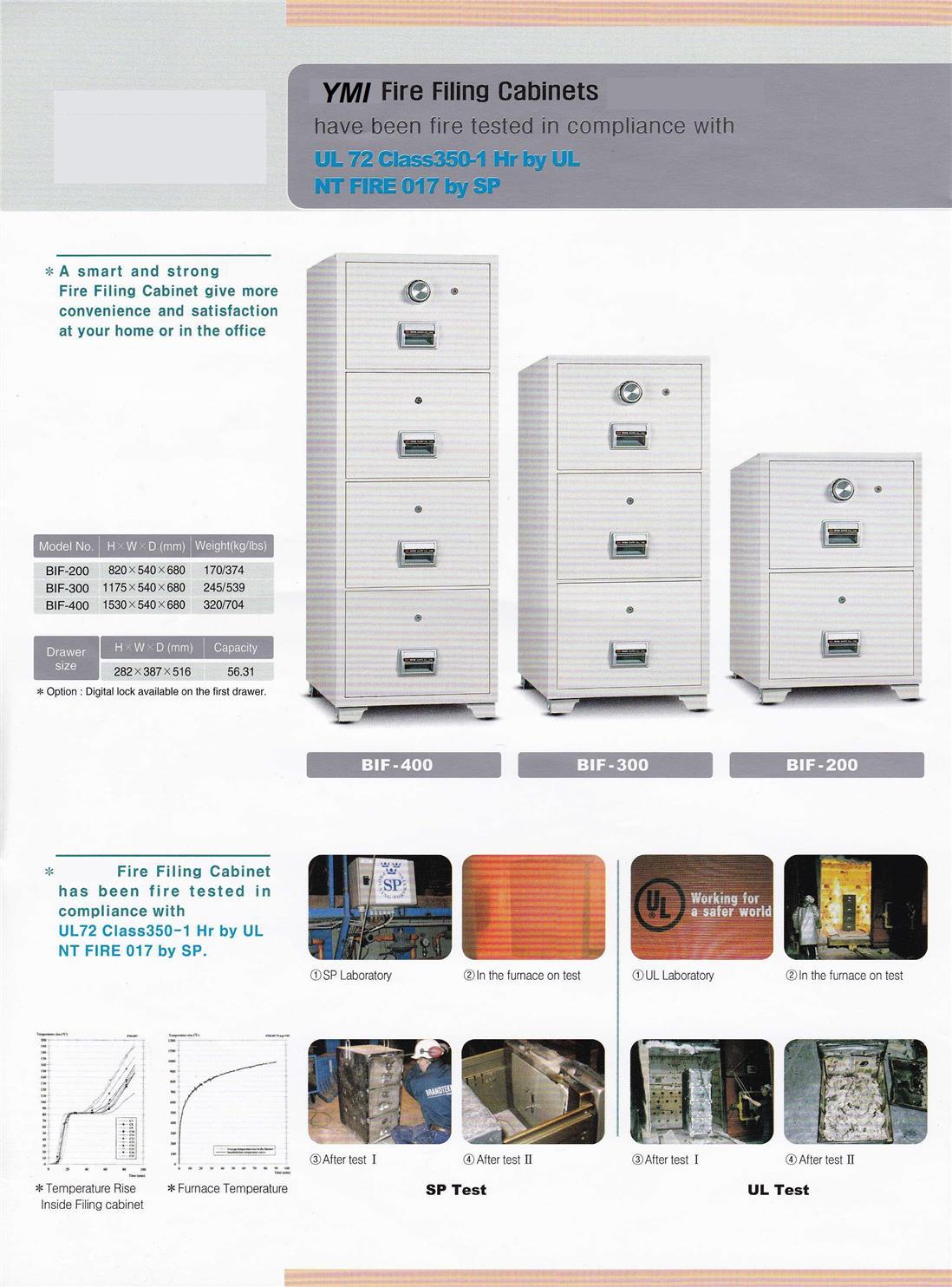YMI 3 Drawer Fire Resistant Filing Cabinet (Made in Korea)_245kg