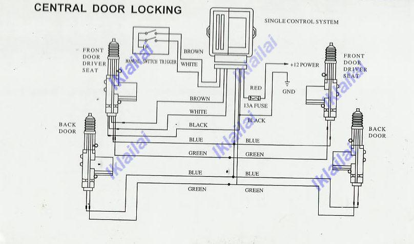 HMH CENTRAL DOOR LOCKING SYST  end 6302017 8 22 PM  MYT