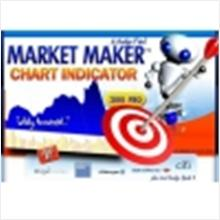 Market Maker Chart Indicator (mmindicator)