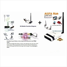 alfa R36 network router wifi booster support SIGNALKING Signalking