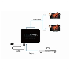 HDMI Splitter 1 Input 2 Output with Power